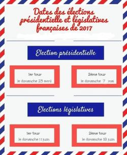 dates_elections